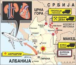 Торговля органами в Косове