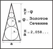 """В пирамидах Голода пропорция  """"золотого сечения """" применена в отношении диаметров соседних шаров, последовательно..."""