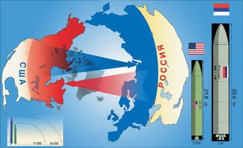 Сравнение характеристик русской ракеты Воевода (Сатана) и американской МХ Миротворец