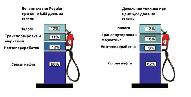 график-6
