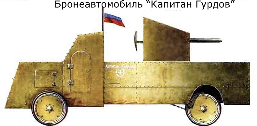 Бронеавтомобиль *Капитан Гурдов*, 1915 год