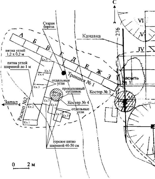 Рис. 3 Схема ситуационных зон