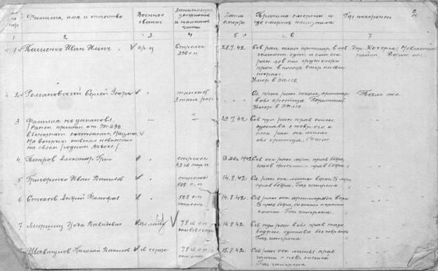 бланк учетная карточка воинского захоронения - фото 9