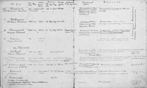 бланк учетная карточка воинского захоронения - фото 3