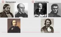 Спор славянофилов и западников